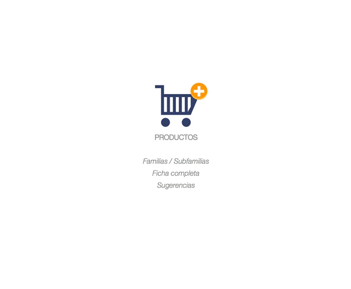 Aicor - Soluciones - Bluemarket